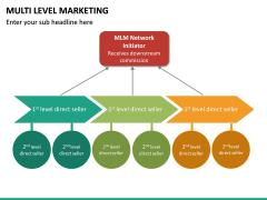 Multi Level Marketing (MLM) PPT Slide 17