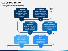 Cloud Migration PPT Slide 11