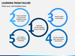 Learning from Failure PPT Slide 9