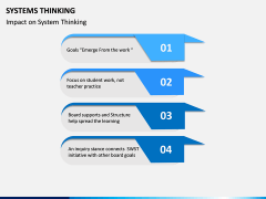 Systems Thinking PPT Slide 3