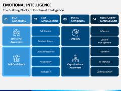 Emotional Intelligence PPT Slide 4