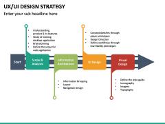 UX/UI Design Strategy PPT Slide 37