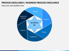 Business Process Excellence PPT Slide 10