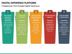 Digital Experience Platform PPT Slide 25