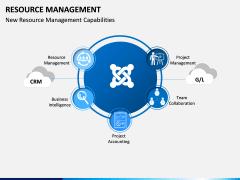 Resource Management PPT Slide 14