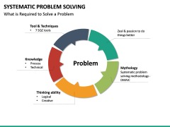 Systematic Problem Solving PPT Slide 25