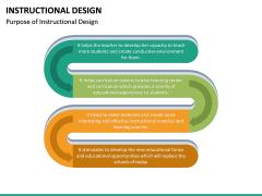 Instructional Design PPT Slide 19