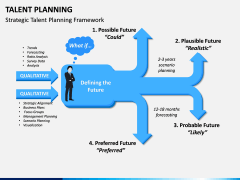 Talent Planning PPT Slide 2