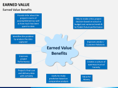 Earned Value PPT Slide 6