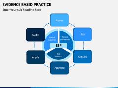 Evidence Based Practice PPT slide 11