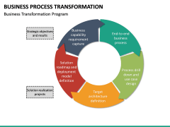 Business Process Transformation PPT Slide 25