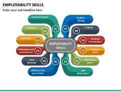 Employability Skills PPT Slide 23