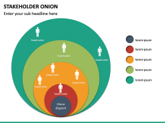 Stakeholder Onion PPT Slide 9