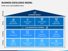 Business Excellence Model PPT slide 7