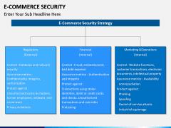 E-commerce Security PPT Slide 3
