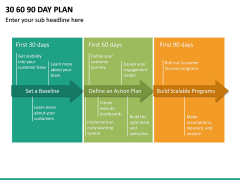 30 60 90 Day Plan PPT Slide 44