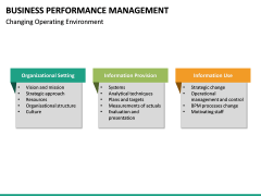 Business Performance Management PPT Slide 22