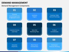Demand Management PPT Slide 4