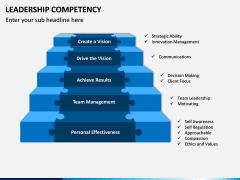 Leadership Competency PPT Slide 12
