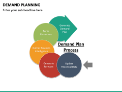 Demand Planning PPT slide 21
