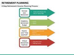 Retirement Planning PPT Slide 34