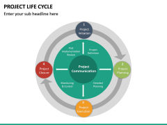 Project life cycle PPT slide 42