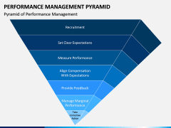 Performance Management Pyramid PPT Slide 1