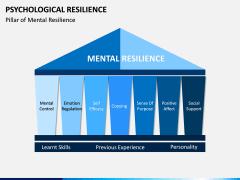 Psychological Resilience PPT Slide 3