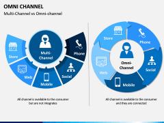 Omni Channel PPT Slide 14