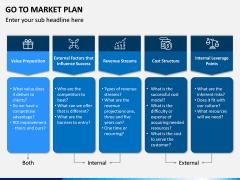 Go To Market Plan (GTM Plan) PPT Slide 28