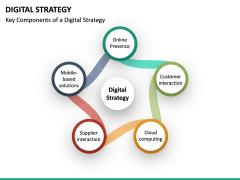 Digital Strategy PPT Slide 25