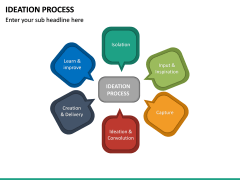 Ideation Process PPT Slide 20