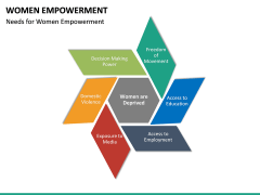 Women Empowerment PPT Slide 15