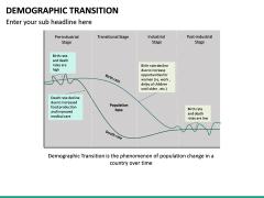 Demographic Transition PPT Slide 22