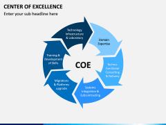 Center of Excellence PPT Slide 5