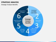 Strategic Analysis PPT Slide 11