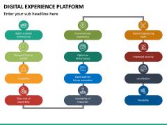 Digital Experience Platform PPT Slide 24