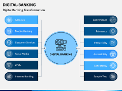 Digital Banking PPT Slide 1