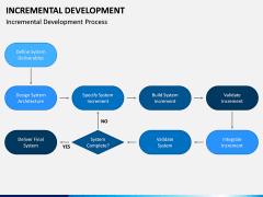 Incremental Development PPT Slide 6