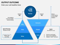 Output Outcome PPT Slide 7