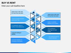 Buy Vs Rent PPT Slide 8