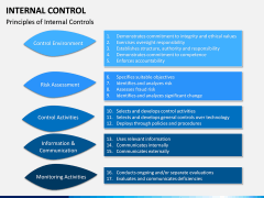 Internal Control PPT slide 5