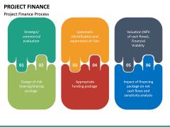 Project Finance PPT Slide 22