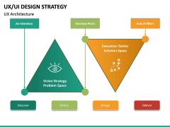 UX/UI Design Strategy PPT Slide 24