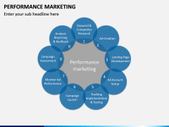 Performance Marketing PPT slide 8