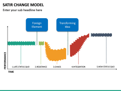 Satir Change Model PPT Slide 10