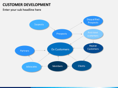 Customer Development PPT slide 11