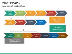 Talent Pipeline PPT Slide 30