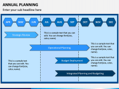 Annual Planning PPT Slide 4