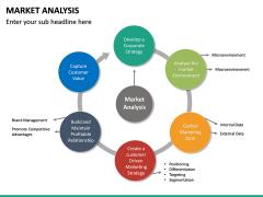 Market Analysis PPT Slide 31